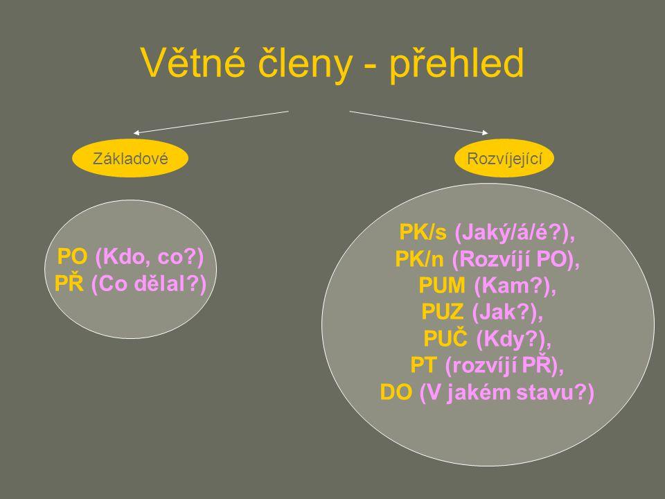 RozvíjejícíZákladové Větné členy - přehled PO (Kdo, co?) PŘ (Co dělal?) PK/s (Jaký/á/é?), PK/n (Rozvíjí PO), PUM (Kam?), PUZ (Jak?), PUČ (Kdy?), PT (r