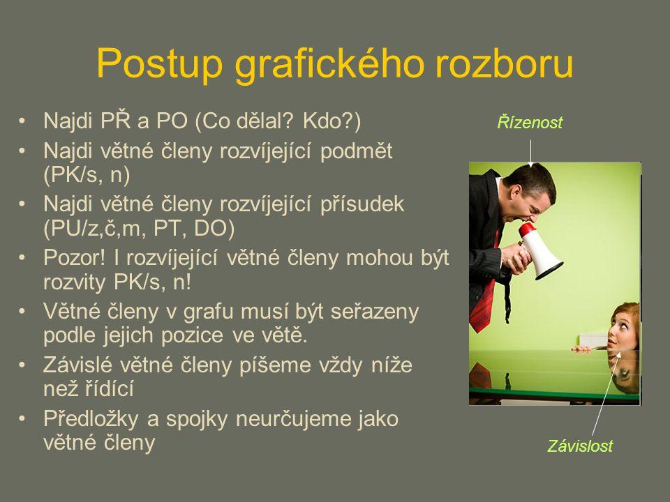 Procvičujeme: POPŘ PK/s PUČPUMPT PK/sPK/n Urči správně větné členy a doplň je do tabulky: Nebezpečný medvěd přepadl ráno v lese rakouského turistu bez peněz.