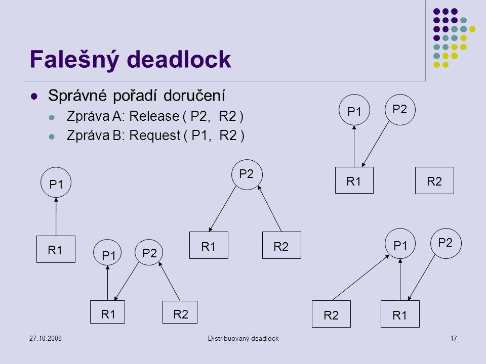 27.10.2008Distribuovaný deadlock17 Falešný deadlock Správné pořadí doručení Zpráva A: Release ( P2, R2 ) Zpráva B: Request ( P1, R2 ) R1 P1 P2 R1R2 R1