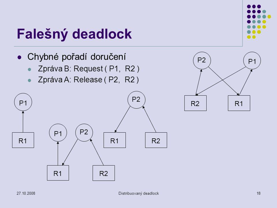 27.10.2008Distribuovaný deadlock18 Falešný deadlock Chybné pořadí doručení Zpráva B: Request ( P1, R2 ) Zpráva A: Release ( P2, R2 ) R1 P1 P2 R1R2 R1