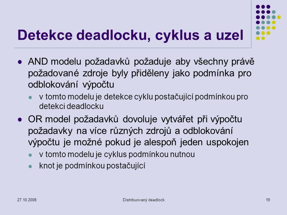 27.10.2008Distribuovaný deadlock19 Detekce deadlocku, cyklus a uzel AND modelu požadavků požaduje aby všechny právě požadované zdroje byly přiděleny jako podmínka pro odblokování výpočtu v tomto modelu je detekce cyklu postačující podmínkou pro detekci deadlocku OR model požadavků dovoluje vytvářet při výpočtu požadavky na více různých zdrojů a odblokování výpočtu je možné pokud je alespoň jeden uspokojen v tomto modelu je cyklus podmínkou nutnou knot je podmínkou postačující