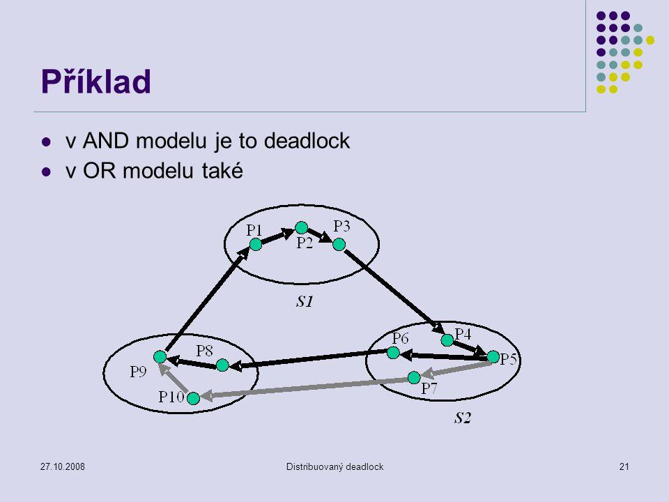 27.10.2008Distribuovaný deadlock21 Příklad v AND modelu je to deadlock v OR modelu také