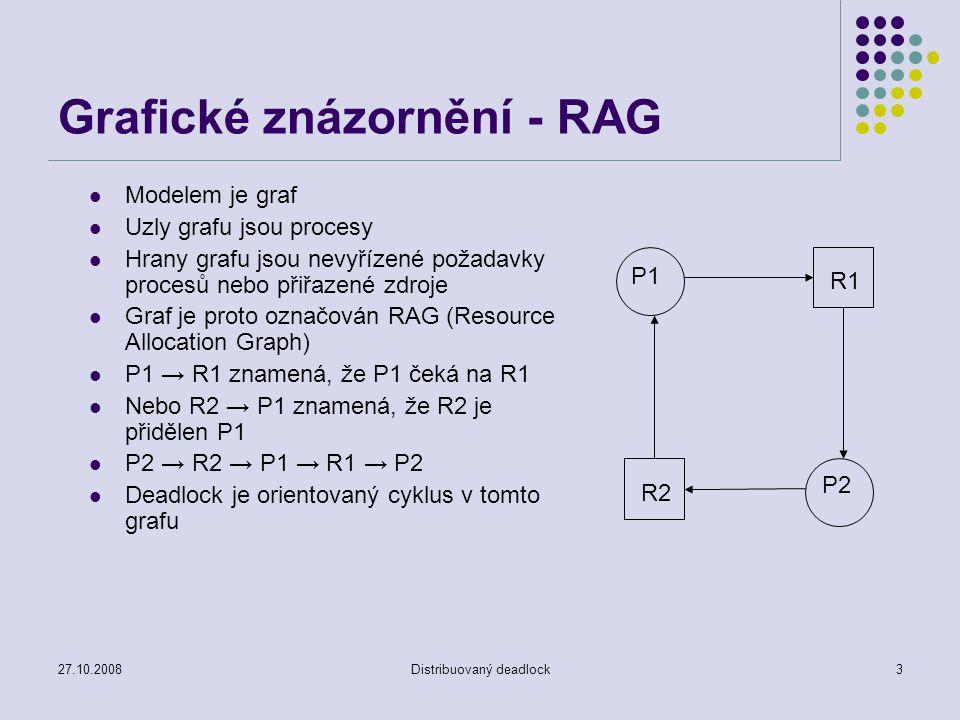 27.10.2008Distribuovaný deadlock3 Grafické znázornění - RAG Modelem je graf Uzly grafu jsou procesy Hrany grafu jsou nevyřízené požadavky procesů nebo přiřazené zdroje Graf je proto označován RAG (Resource Allocation Graph) P1 → R1 znamená, že P1 čeká na R1 Nebo R2 → P1 znamená, že R2 je přidělen P1 P2 → R2 → P1 → R1 → P2 Deadlock je orientovaný cyklus v tomto grafu P1 P2 R1R2
