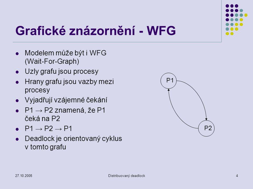 27.10.2008Distribuovaný deadlock4 Grafické znázornění - WFG Modelem může být i WFG (Wait-For-Graph) Uzly grafu jsou procesy Hrany grafu jsou vazby mezi procesy Vyjadřují vzájemné čekání P1 → P2 znamená, že P1 čeká na P2 P1 → P2 → P1 Deadlock je orientovaný cyklus v tomto grafu P1 P2
