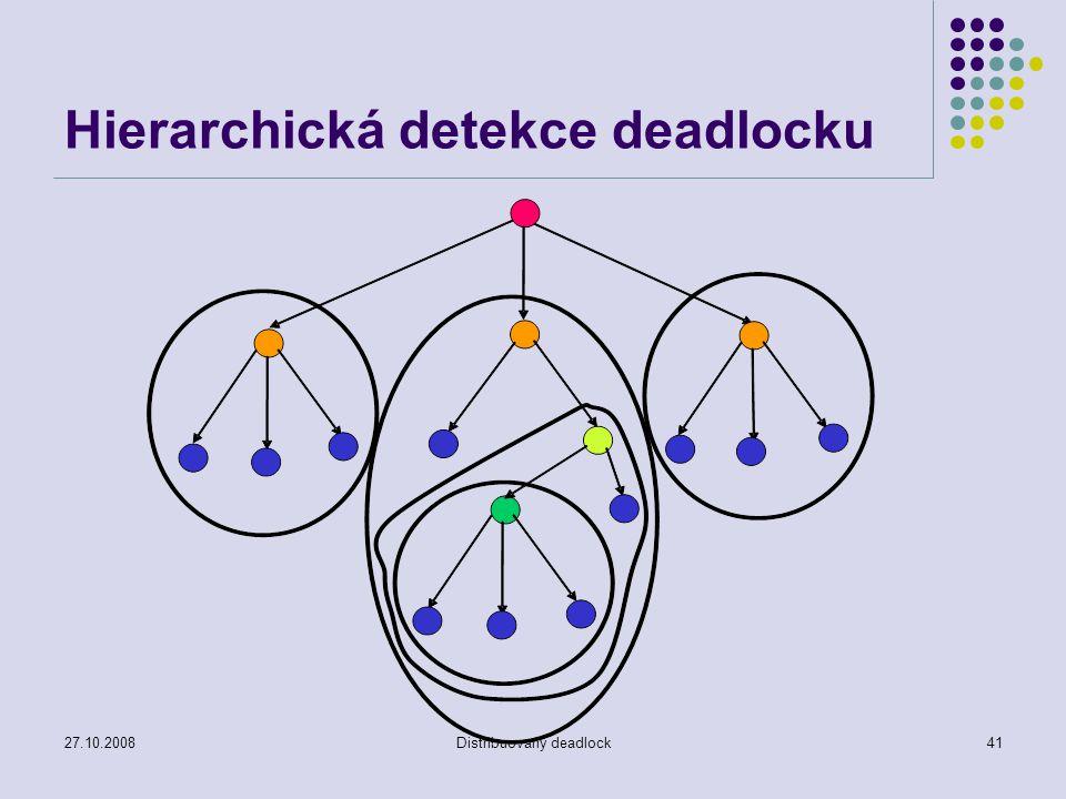 27.10.2008Distribuovaný deadlock41 Hierarchická detekce deadlocku