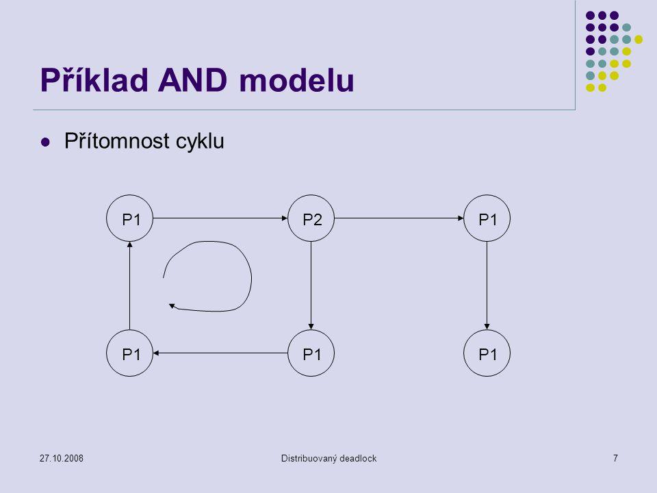 27.10.2008Distribuovaný deadlock7 Příklad AND modelu Přítomnost cyklu P1 P2