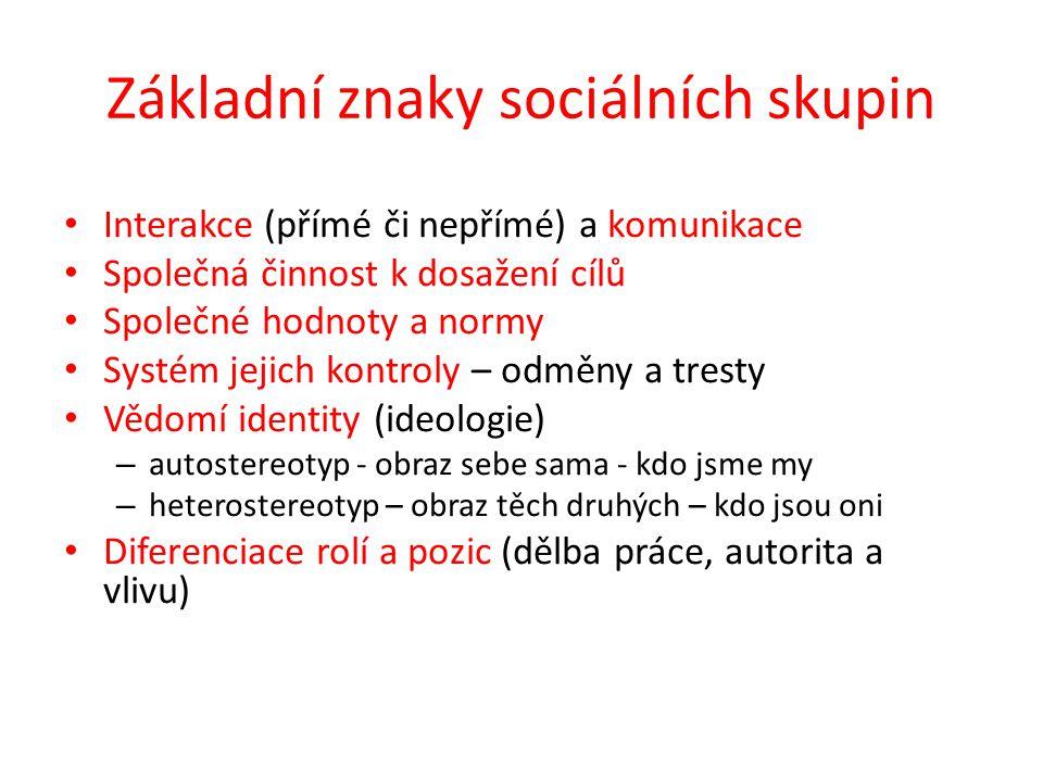 Základní znaky sociálních skupin Interakce (přímé či nepřímé) a komunikace Společná činnost k dosažení cílů Společné hodnoty a normy Systém jejich kon