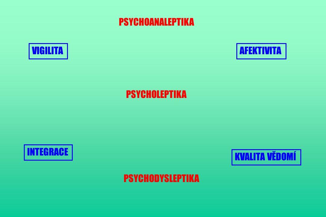 PSYCHOANALEPTIKA PSYCHOLEPTIKA PSYCHODYSLEPTIKA VIGILITAAFEKTIVITA INTEGRACE KVALITA VĚDOMÍ