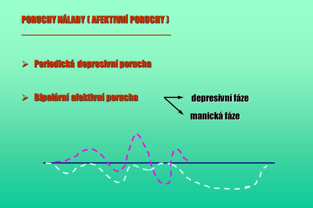 PORUCHY NÁLADY ( AFEKTIVNÍ PORUCHY ) _____________________________  Periodická depresivní porucha  Bipolární afektivní porucha depresivní fáze manic