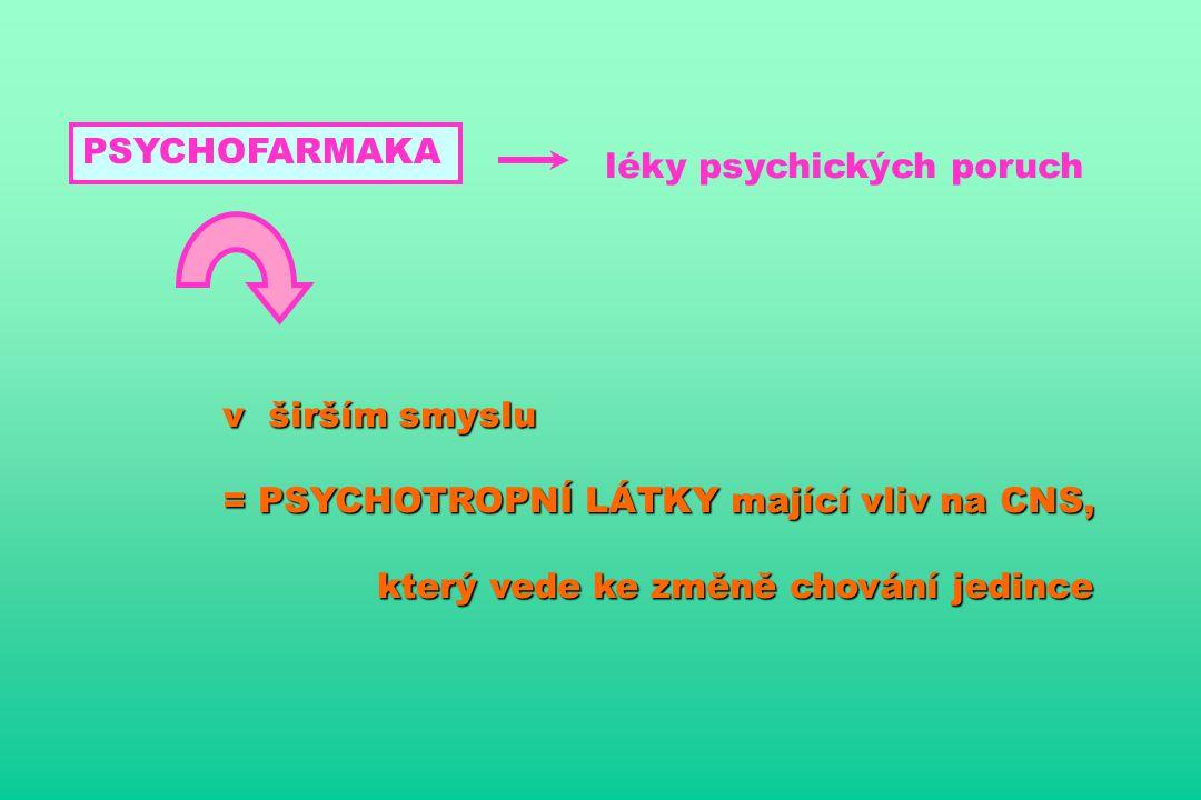 PSYCHOFARMAKA léky psychických poruch v širším smyslu = PSYCHOTROPNÍ LÁTKY mající vliv na CNS, který vede ke změně chování jedince který vede ke změně chování jedince