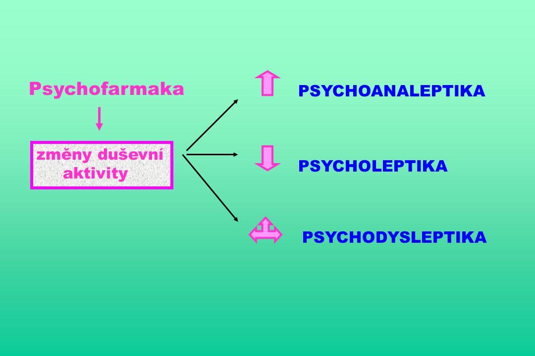 změny duševní aktivity PSYCHOANALEPTIKA PSYCHOLEPTIKA PSYCHODYSLEPTIKA Psychofarmaka
