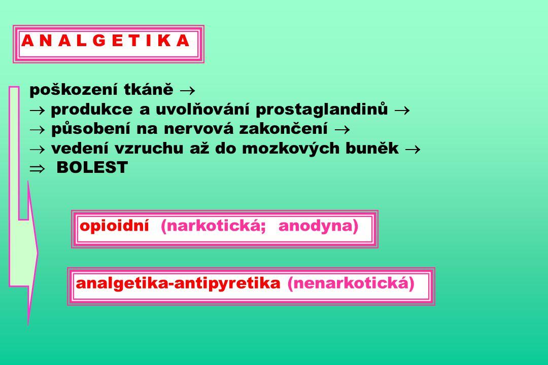 A N A L G E T I K A poškození tkáně   produkce a uvolňování prostaglandinů   působení na nervová zakončení   vedení vzruchu až do mozkových buně
