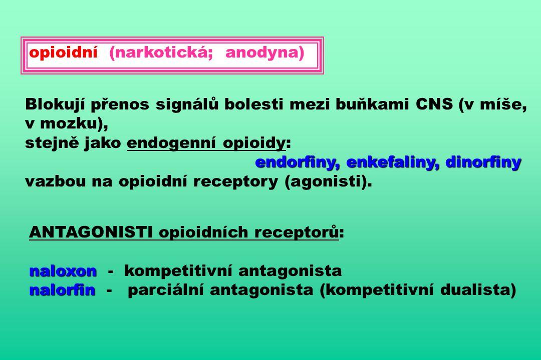 opioidní (narkotická; anodyna) Blokují přenos signálů bolesti mezi buňkami CNS (v míše, v mozku), stejně jako endogenní opioidy: endorfiny, enkefaliny, dinorfiny vazbou na opioidní receptory (agonisti).