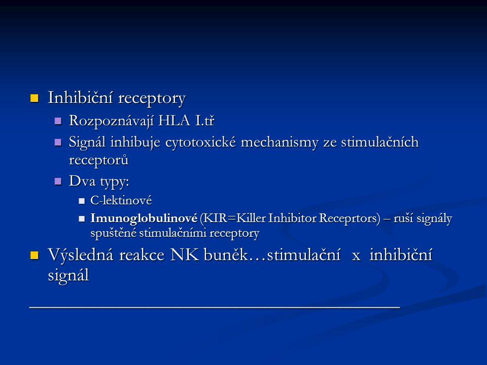 Inhibiční receptory Inhibiční receptory Rozpoznávají HLA I.tř Rozpoznávají HLA I.tř Signál inhibuje cytotoxické mechanismy ze stimulačních receptorů S