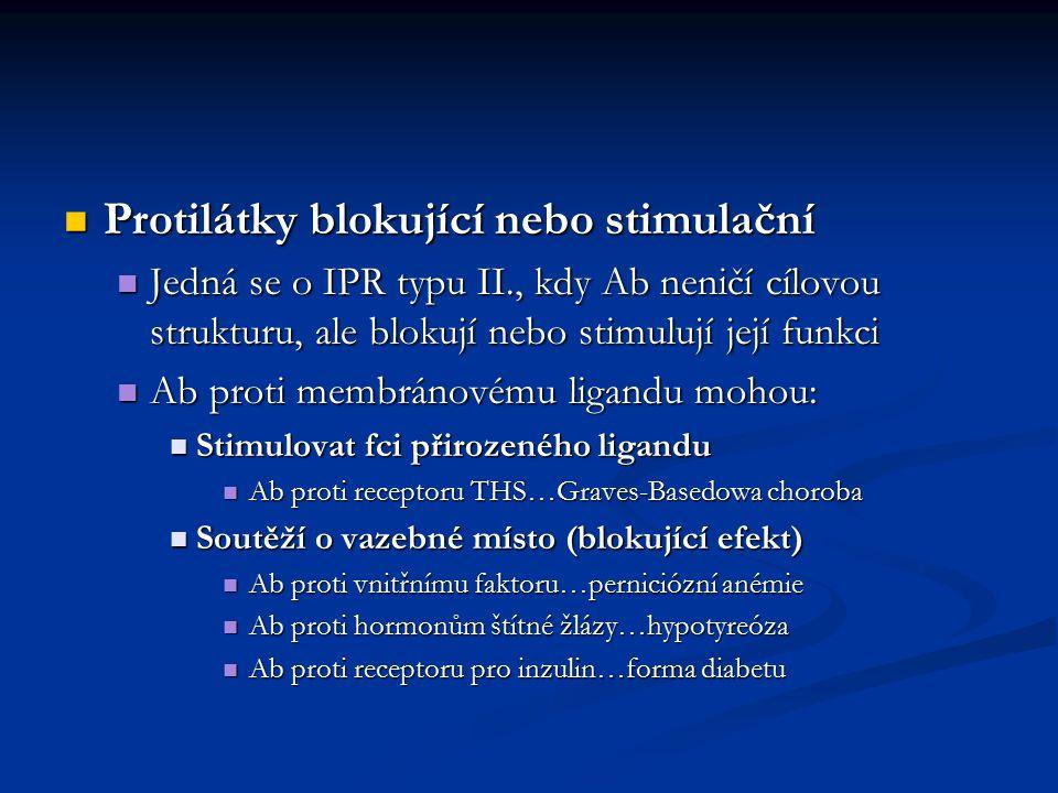 Protilátky blokující nebo stimulační Protilátky blokující nebo stimulační Jedná se o IPR typu II., kdy Ab neničí cílovou strukturu, ale blokují nebo s