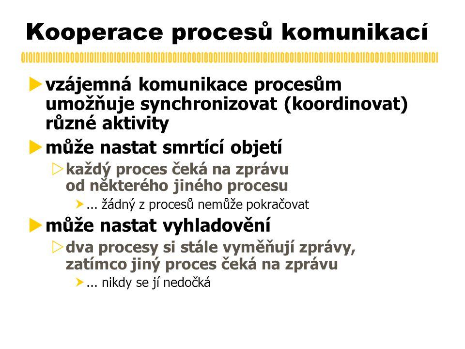 Kooperace procesů komunikací  vzájemná komunikace procesům umožňuje synchronizovat (koordinovat) různé aktivity  může nastat smrtící objetí  každý proces čeká na zprávu od některého jiného procesu ...