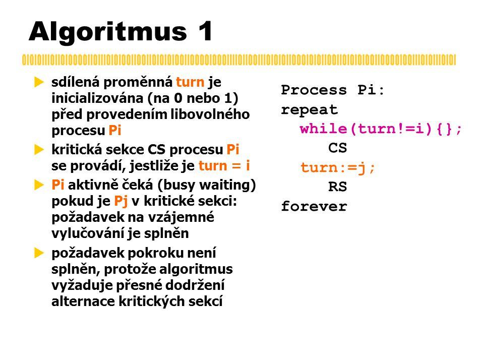Algoritmus 1  sdílená proměnná turn je inicializována (na 0 nebo 1) před provedením libovolného procesu Pi  kritická sekce CS procesu Pi se provádí, jestliže je turn = i  Pi aktivně čeká (busy waiting) pokud je Pj v kritické sekci: požadavek na vzájemné vylučování je splněn  požadavek pokroku není splněn, protože algoritmus vyžaduje přesné dodržení alternace kritických sekcí Process Pi: repeat while(turn!=i){}; CS turn:=j; RS forever