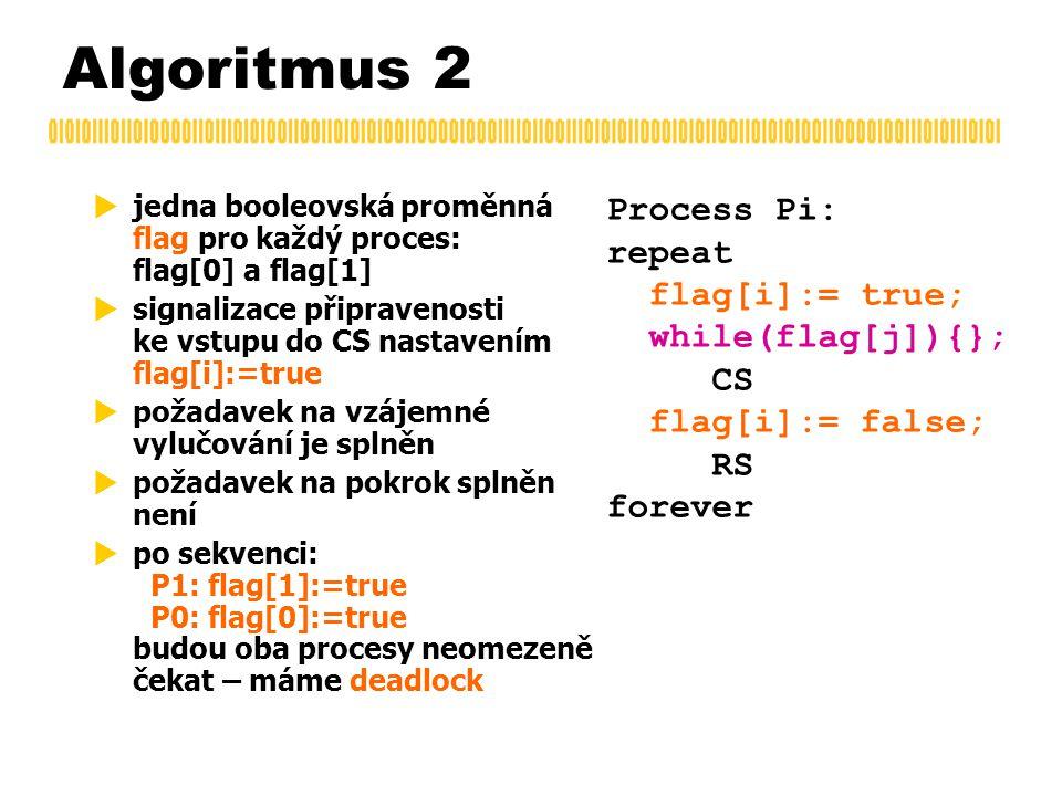  jedna booleovská proměnná flag pro každý proces: flag[0] a flag[1]  signalizace připravenosti ke vstupu do CS nastavením flag[i]:=true  požadavek na vzájemné vylučování je splněn  požadavek na pokrok splněn není  po sekvenci: P1: flag[1]:=true P0: flag[0]:=true budou oba procesy neomezeně čekat – máme deadlock Process Pi: repeat flag[i]:= true; while(flag[j]){}; CS flag[i]:= false; RS forever Algoritmus 2