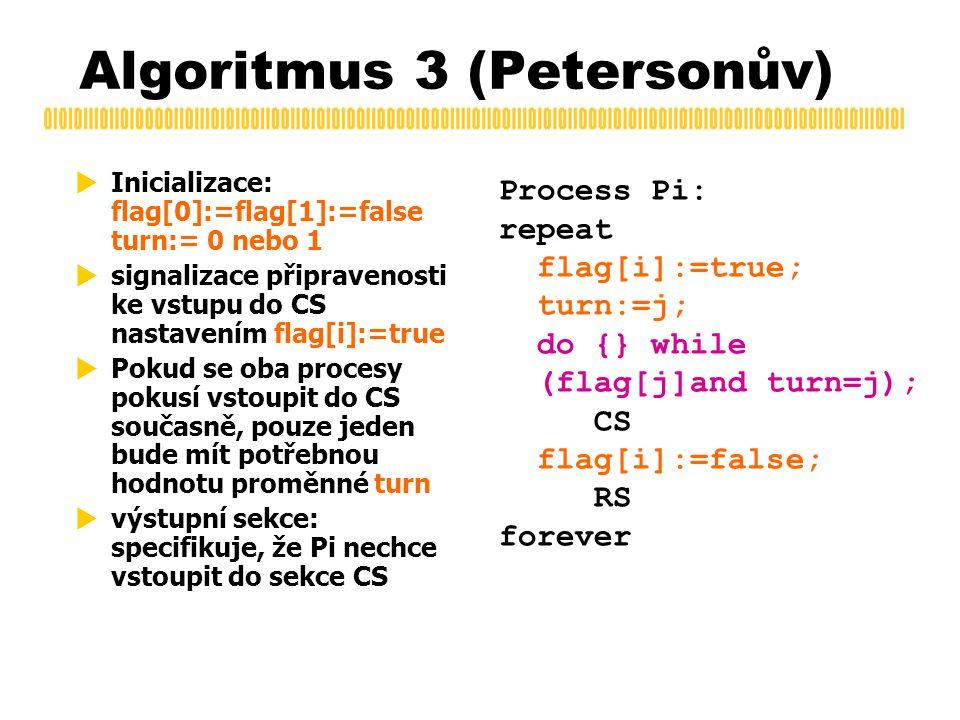 Algoritmus 3 (Petersonův)  Inicializace: flag[0]:=flag[1]:=false turn:= 0 nebo 1  signalizace připravenosti ke vstupu do CS nastavením flag[i]:=true  Pokud se oba procesy pokusí vstoupit do CS současně, pouze jeden bude mít potřebnou hodnotu proměnné turn  výstupní sekce: specifikuje, že Pi nechce vstoupit do sekce CS Process Pi: repeat flag[i]:=true; turn:=j; do {} while (flag[j]and turn=j); CS flag[i]:=false; RS forever