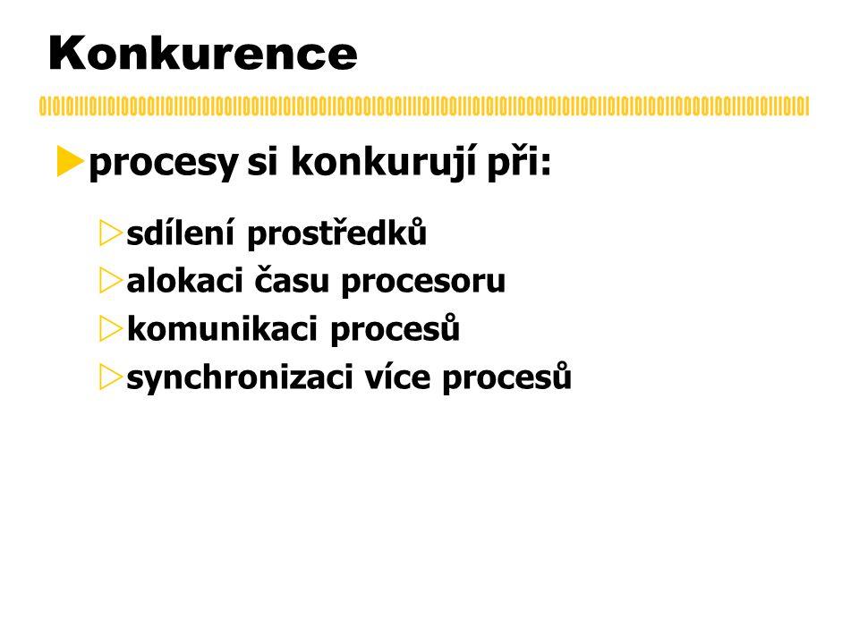 Interakce procesů  procesy nevědí jeden o druhém  interakce neexistuje  procesy o sobě vědí jen nepřímo  interakci zprostředkuje OS nebo jiný program  procesy o sobě vědí přímo  je možná přímá interakce
