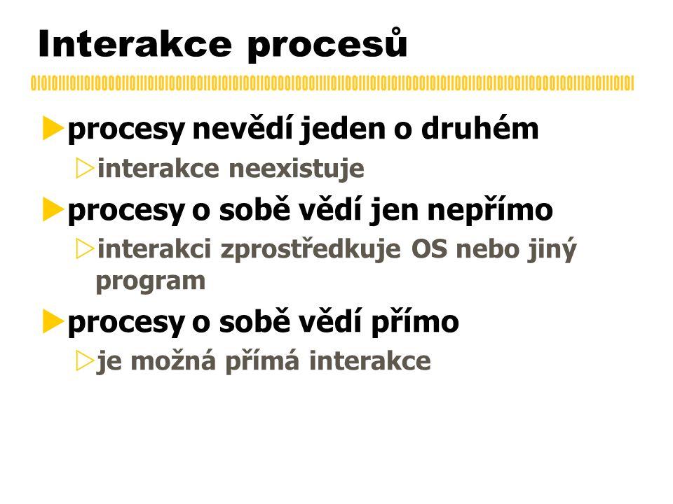 Funkce producenta producer: repeat produce item v; b[in] := v; in := in + 1 forever;