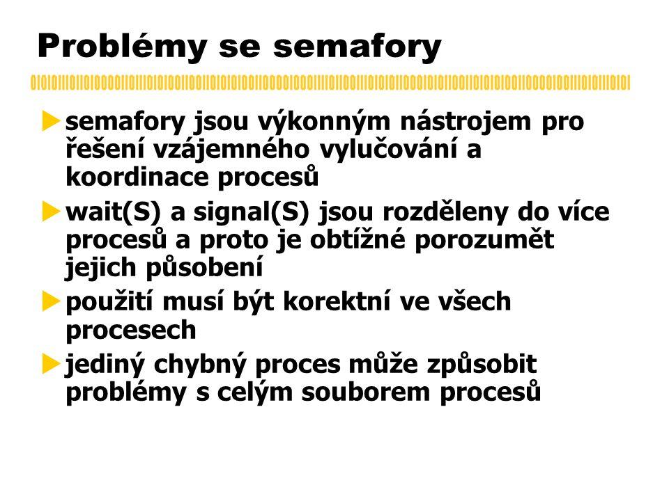 Problémy se semafory  semafory jsou výkonným nástrojem pro řešení vzájemného vylučování a koordinace procesů  wait(S) a signal(S) jsou rozděleny do více procesů a proto je obtížné porozumět jejich působení  použití musí být korektní ve všech procesech  jediný chybný proces může způsobit problémy s celým souborem procesů