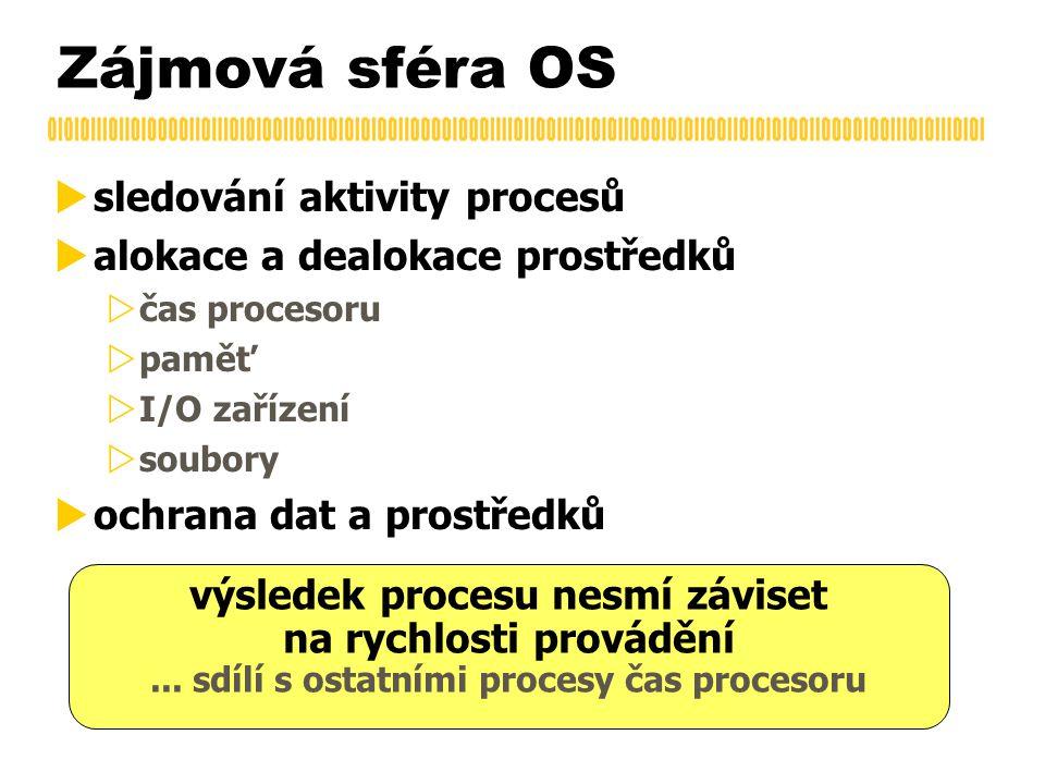 Zájmová sféra OS  sledování aktivity procesů  alokace a dealokace prostředků  čas procesoru  paměť  I/O zařízení  soubory  ochrana dat a prostředků výsledek procesu nesmí záviset na rychlosti provádění...