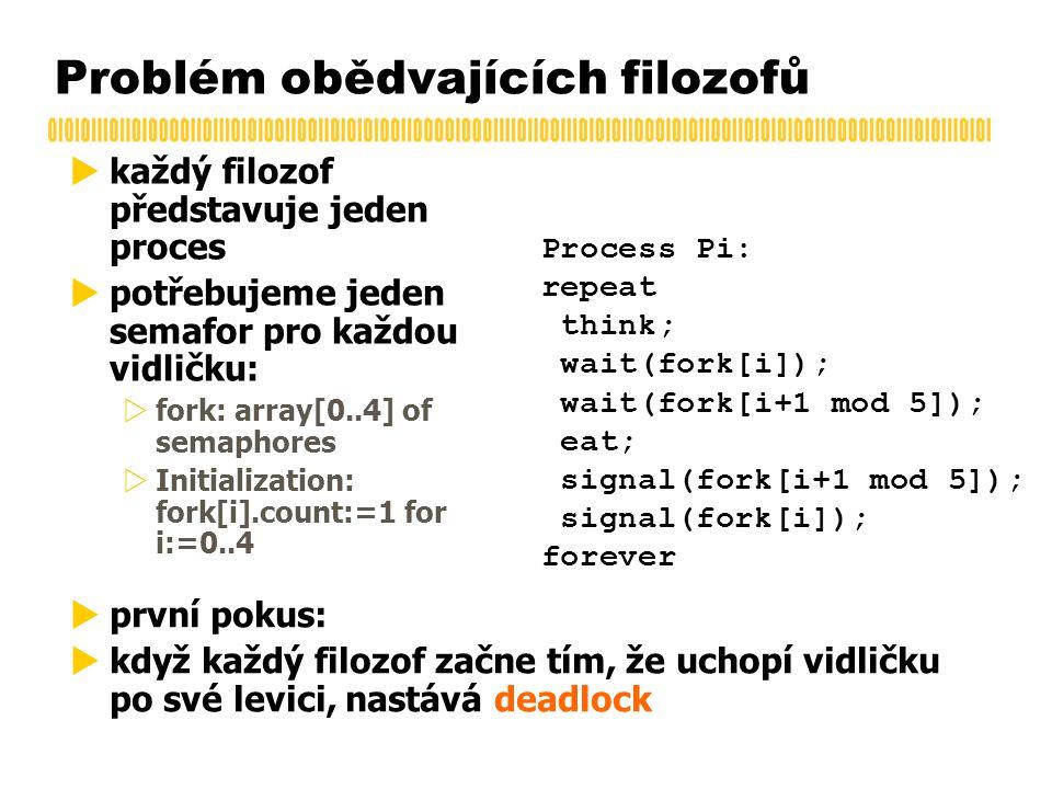 Problém obědvajících filozofů  každý filozof představuje jeden proces  potřebujeme jeden semafor pro každou vidličku:  fork: array[0..4] of semaphores  Initialization: fork[i].count:=1 for i:=0..4 Process Pi: repeat think; wait(fork[i]); wait(fork[i+1 mod 5]); eat; signal(fork[i+1 mod 5]); signal(fork[i]); forever  první pokus:  když každý filozof začne tím, že uchopí vidličku po své levici, nastává deadlock