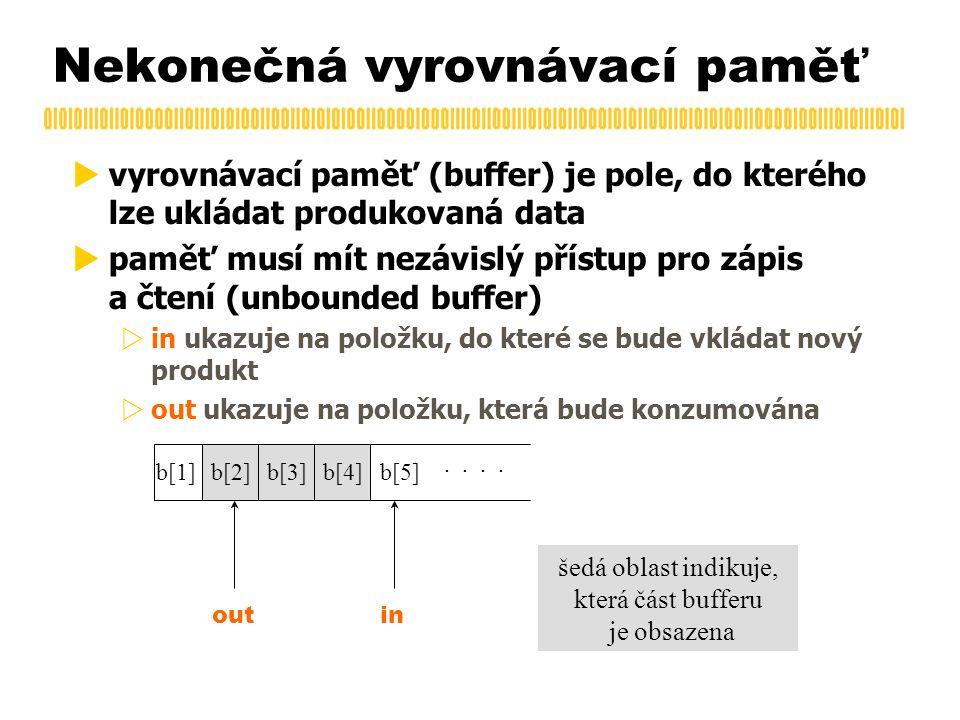 Nekonečná vyrovnávací paměť b[2]b[3]b[4] outin b[1]b[5]..