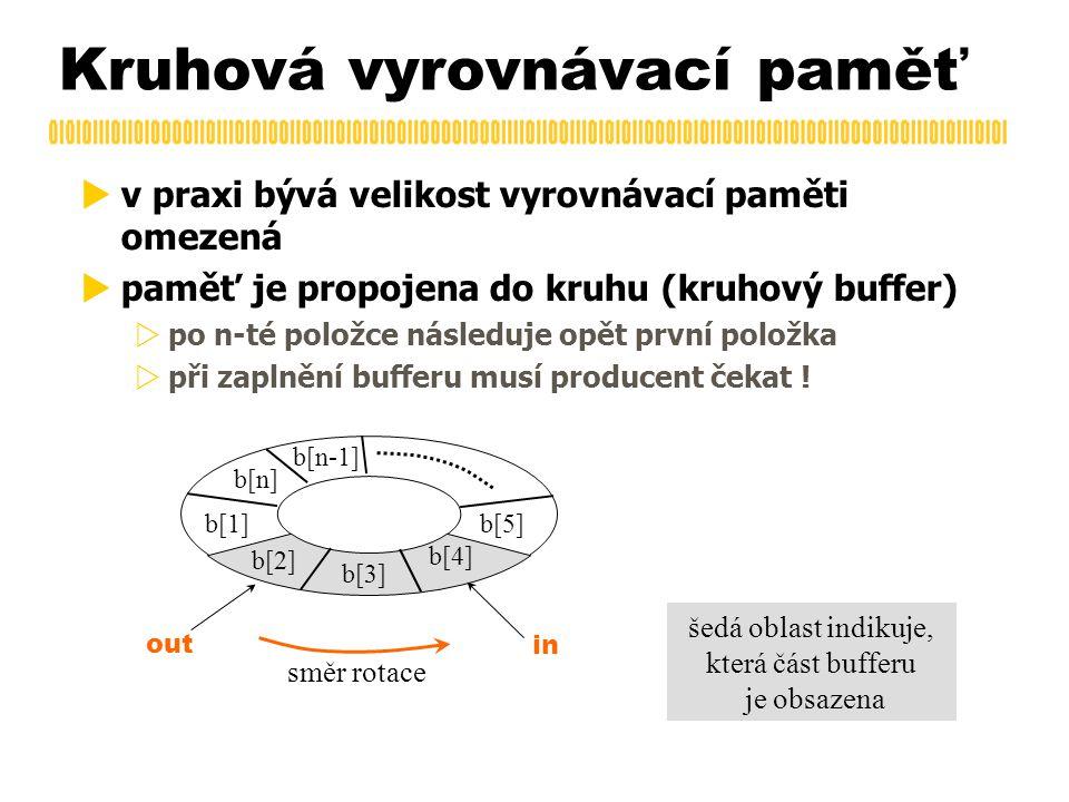 Kruhová vyrovnávací paměť out in b[1]b[5] šedá oblast indikuje, která část bufferu je obsazena  v praxi bývá velikost vyrovnávací paměti omezená  paměť je propojena do kruhu (kruhový buffer)  po n-té položce následuje opět první položka  při zaplnění bufferu musí producent čekat .