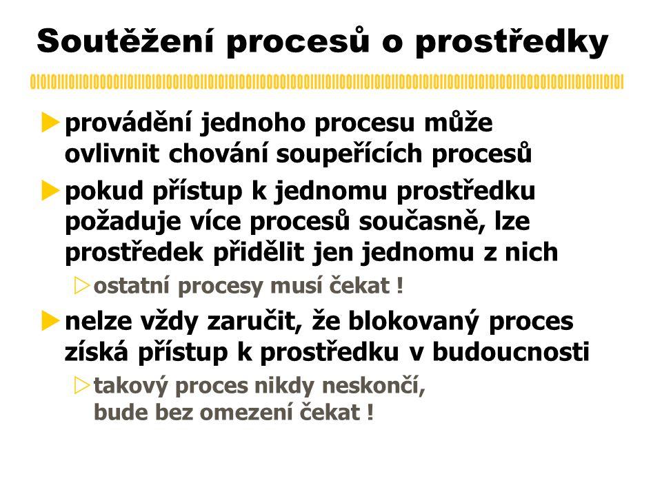 Soutěžení procesů o prostředky  provádění jednoho procesu může ovlivnit chování soupeřících procesů  pokud přístup k jednomu prostředku požaduje více procesů současně, lze prostředek přidělit jen jednomu z nich  ostatní procesy musí čekat .