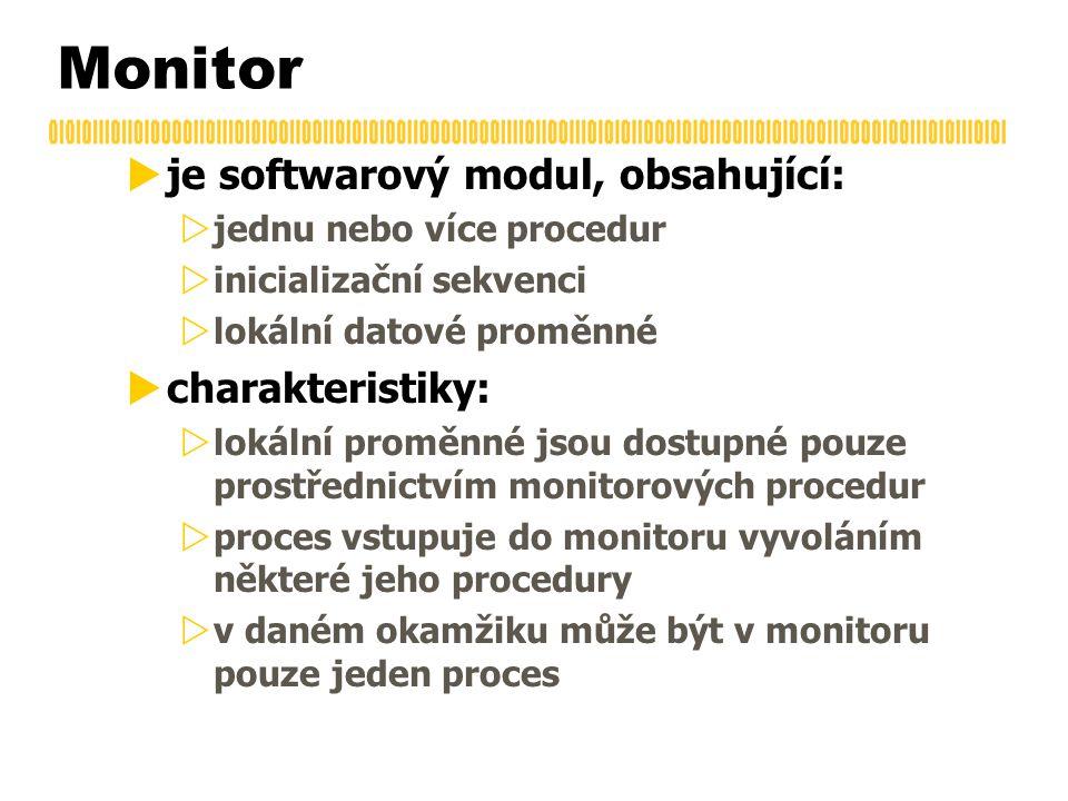 Monitor  je softwarový modul, obsahující:  jednu nebo více procedur  inicializační sekvenci  lokální datové proměnné  charakteristiky:  lokální proměnné jsou dostupné pouze prostřednictvím monitorových procedur  proces vstupuje do monitoru vyvoláním některé jeho procedury  v daném okamžiku může být v monitoru pouze jeden proces