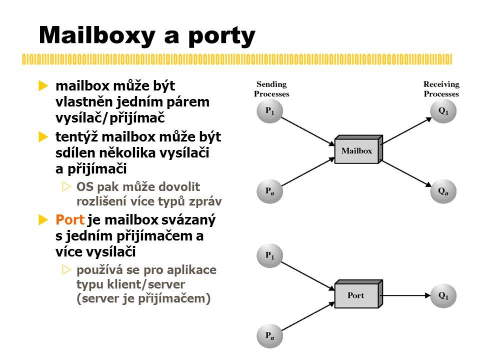 Mailboxy a porty  mailbox může být vlastněn jedním párem vysílač/přijímač  tentýž mailbox může být sdílen několika vysílači a přijímači  OS pak může dovolit rozlišení více typů zpráv  Port je mailbox svázaný s jedním přijímačem a více vysílači  používá se pro aplikace typu klient/server (server je přijímačem)