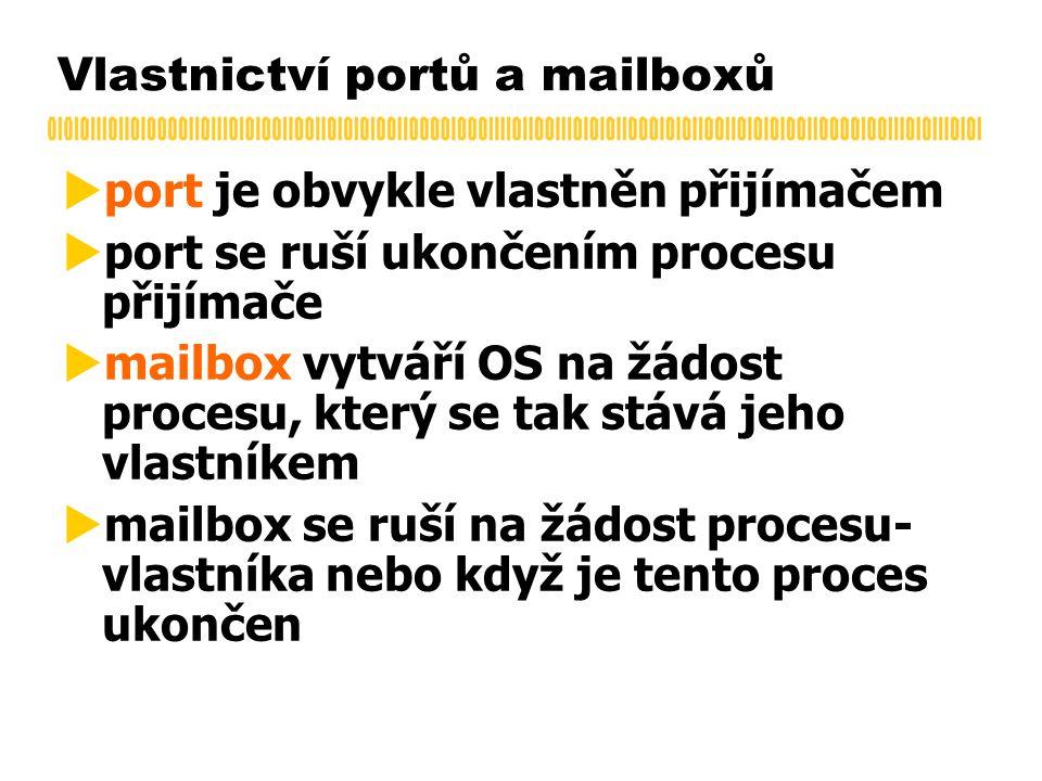 Vlastnictví portů a mailboxů  port je obvykle vlastněn přijímačem  port se ruší ukončením procesu přijímače  mailbox vytváří OS na žádost procesu, který se tak stává jeho vlastníkem  mailbox se ruší na žádost procesu- vlastníka nebo když je tento proces ukončen
