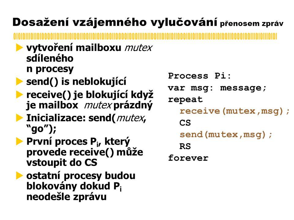 Dosažení vzájemného vylučování přenosem zpráv  vytvoření mailboxu mutex sdíleného n procesy  send() is neblokující  receive() je blokující když je mailbox mutex prázdný  Inicializace: send(mutex, go );  První proces P i, který provede receive() může vstoupit do CS  ostatní procesy budou blokovány dokud P i neodešle zprávu Process Pi: var msg: message; repeat receive(mutex,msg); CS send(mutex,msg); RS forever