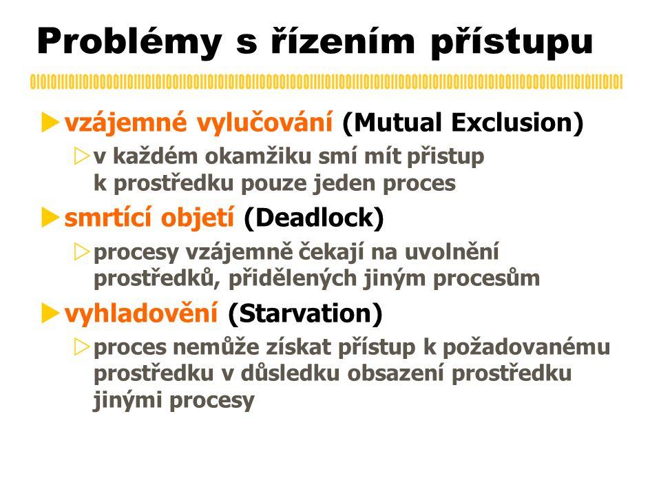 Problémy s řízením přístupu  vzájemné vylučování (Mutual Exclusion)  v každém okamžiku smí mít přistup k prostředku pouze jeden proces  smrtící objetí (Deadlock)  procesy vzájemně čekají na uvolnění prostředků, přidělených jiným procesům  vyhladovění (Starvation)  proces nemůže získat přístup k požadovanému prostředku v důsledku obsazení prostředku jinými procesy