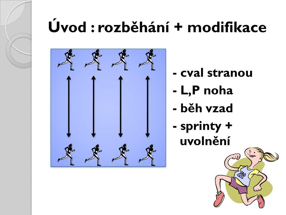 Úvod : rozběhání + modifikace - cval stranou - L,P noha - běh vzad - sprinty + uvolnění
