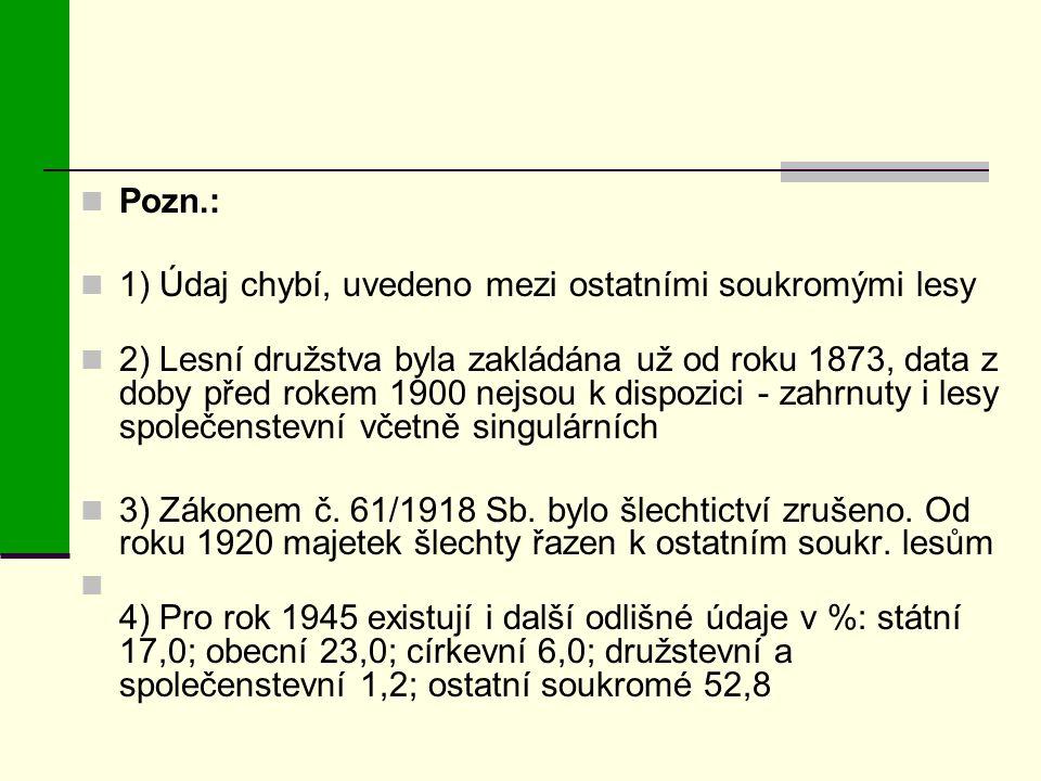 Semenný sad (LS LČR Třeboň)