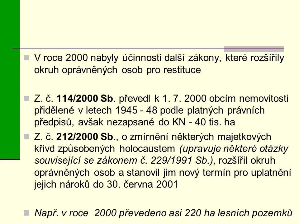 V roce 2000 proveden podle z.č. 111/1998 Sb., o vysokých školách převod 16 tis.
