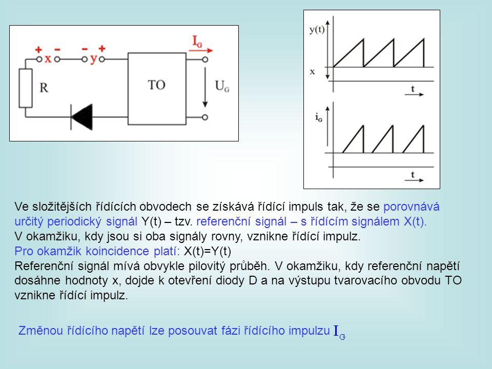 Ve složitějších řídících obvodech se získává řídící impuls tak, že se porovnává určitý periodický signál Y(t) – tzv. referenční signál – s řídícím sig
