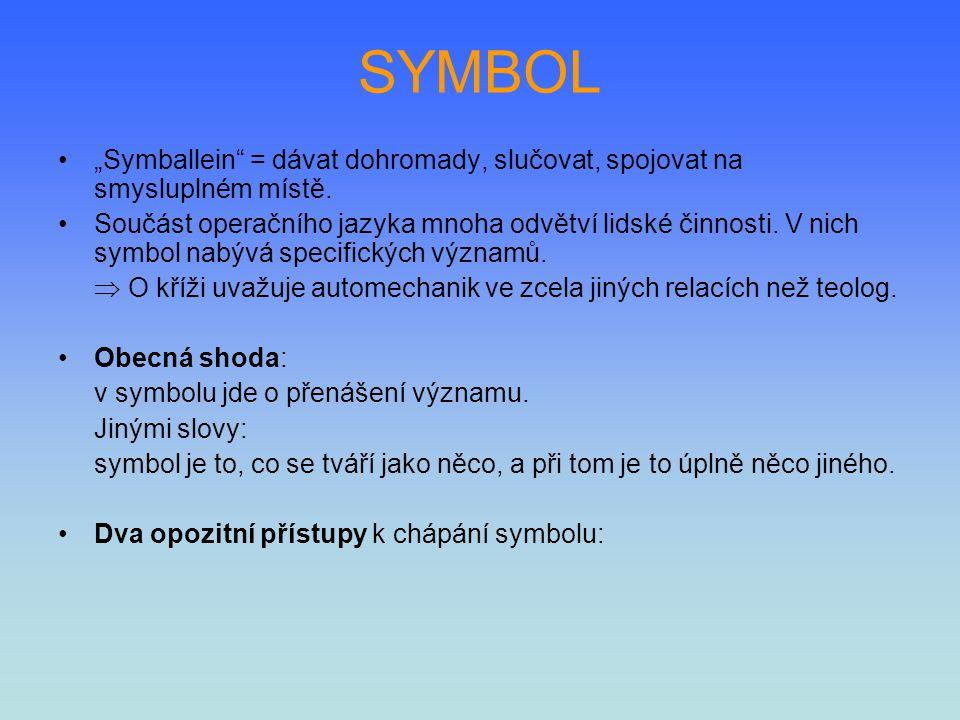 """SYMBOL """"Symballein"""" = dávat dohromady, slučovat, spojovat na smysluplném místě. Součást operačního jazyka mnoha odvětví lidské činnosti. V nich symbol"""