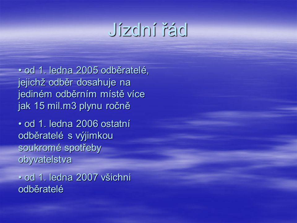 Jízdní řád od 1. ledna 2005 odběratelé, jejichž odběr dosahuje na jediném odběrním místě více jak 15 mil.m3 plynu ročně od 1. ledna 2005 odběratelé, j