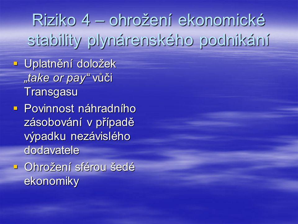 """Riziko 4 – ohrožení ekonomické stability plynárenského podnikání  Uplatnění doložek """"take or pay vůči Transgasu  Povinnost náhradního zásobování v případě výpadku nezávislého dodavatele  Ohrožení sférou šedé ekonomiky"""