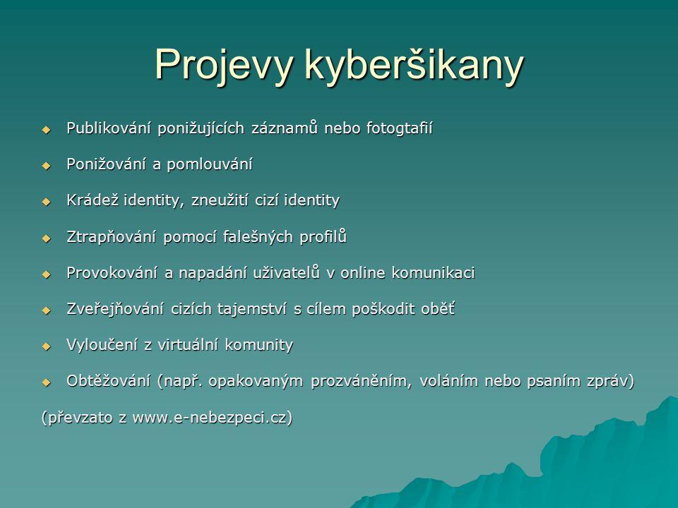 Projevy kyberšikany  Publikování ponižujících záznamů nebo fotogtafií  Ponižování a pomlouvání  Krádež identity, zneužití cizí identity  Ztrapňová