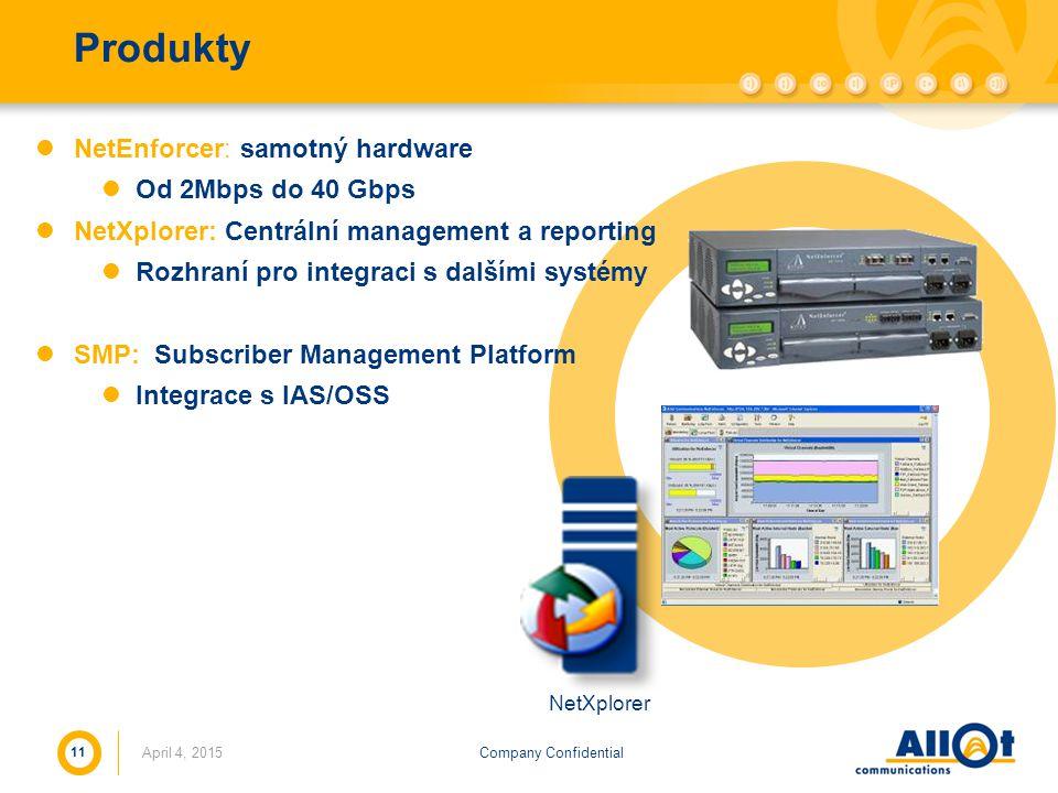 Company ConfidentialApril 4, 2015 11 Produkty NetEnforcer: samotný hardware Od 2Mbps do 40 Gbps NetXplorer: Centrální management a reporting Rozhraní