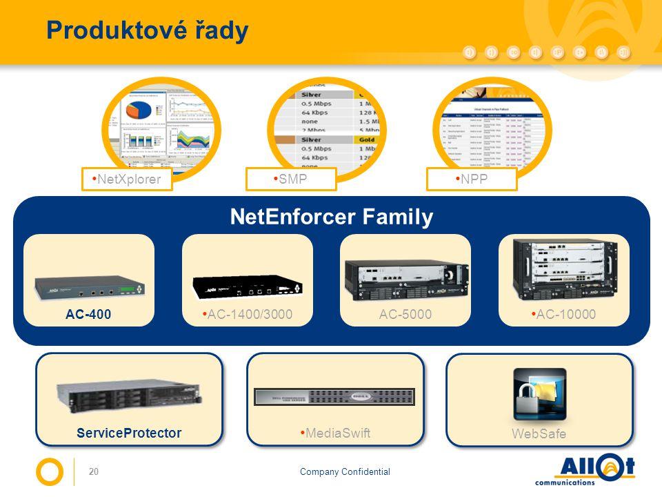 Company Confidential MediaSwift ServiceProtector Produktové řady 20 NetEnforcer Family AC-1400/3000AC-5000 AC-400 AC-10000 NetXplorer SMP NPP WebSafe