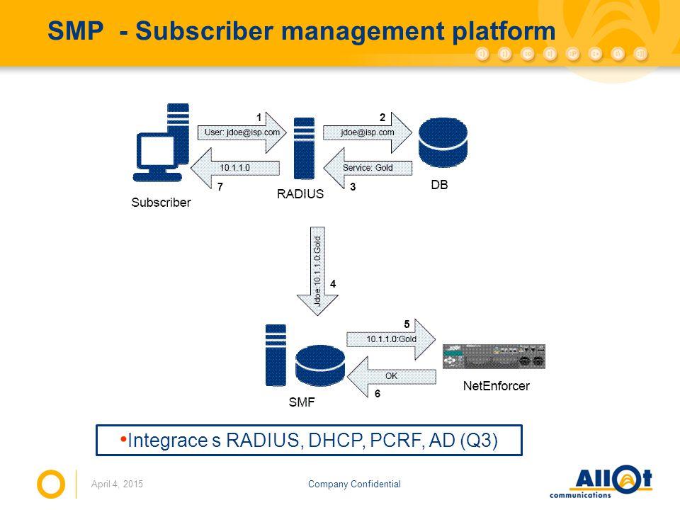 Company ConfidentialApril 4, 2015 SMP - Subscriber management platform Integrace s RADIUS, DHCP, PCRF, AD (Q3)