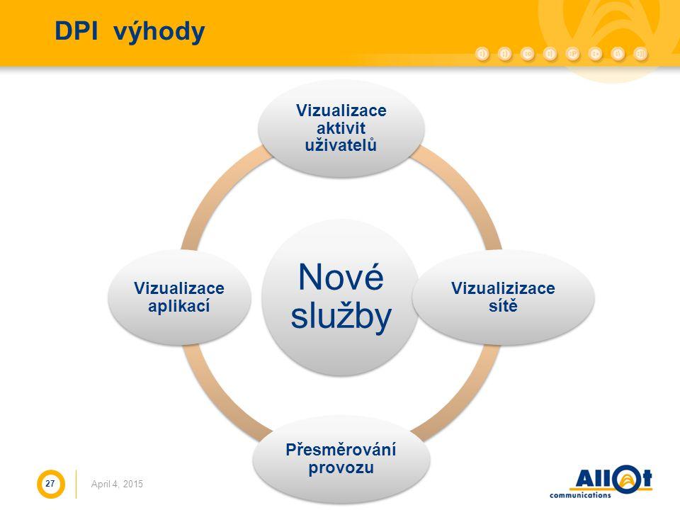 Company Confidential DPI výhody April 4, 2015 27 Nové služby Vizualizace aktivit uživatelů Vizualizizace sítě Přesměrování provozu Vizualizace aplikac