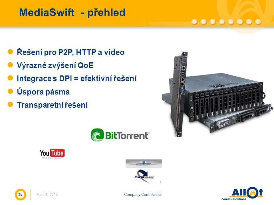 Company Confidential MediaSwift - přehled 35 Řešení pro P2P, HTTP a video Výrazné zvýšení QoE Integrace s DPI = efektivní řešení Úspora pásma Transpar