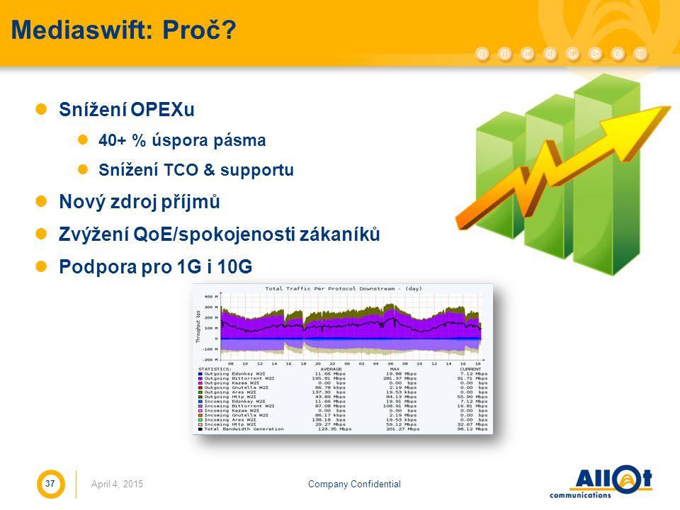 Company Confidential 37 Mediaswift: Proč? Snížení OPEXu 40+ % úspora pásma Snížení TCO & supportu Nový zdroj příjmů Zvýžení QoE/spokojenosti zákaníků